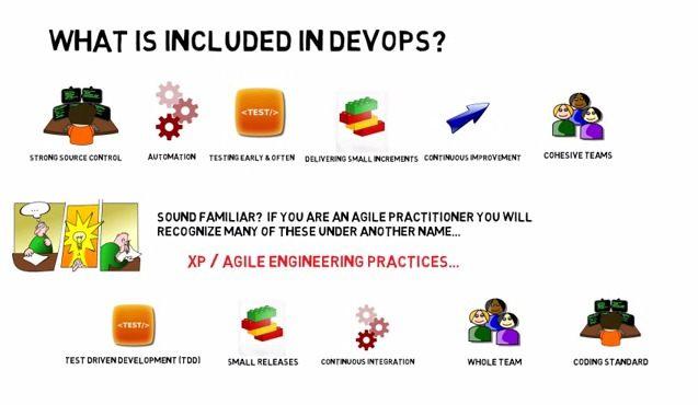 devOps_agile2
